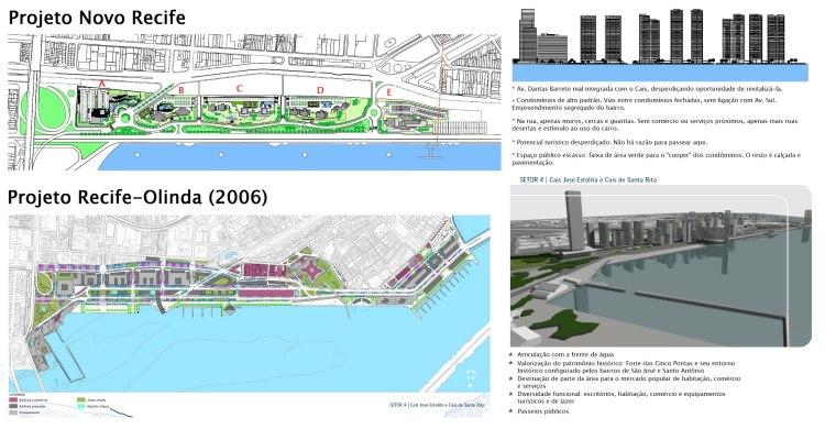Comparação entre o Projeto Novo Recife e o Projeto Recife Olinda