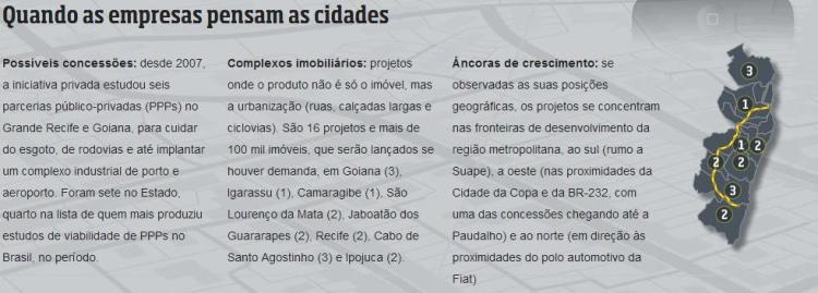 """Figura - Reportagem especial do JC. """"Desafio Metropolitano"""". Disponível em: http://especiais.ne10.uol.com.br/desafio-metropolitano/poder_publico.php"""